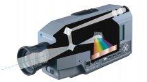 Spektrale Anpassung - Güteklasse L