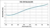 HSi-440 - Abhängigkeit der Halbwertsbreite