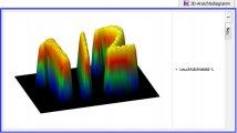 LMK - Leuchtdichteanalytik