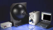 Integrating spheres for OL 770 flux measurement