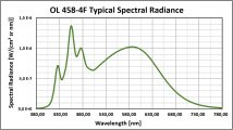OL458-4 Spectral Radiance Distribution