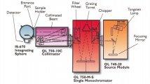 OL750 - Spectral Transmittance